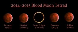 2015 Blood Moon
